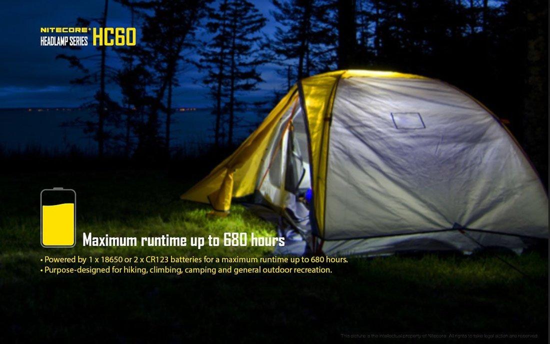 Nitecore HC60 LED Fejlámpa 1000 lumen