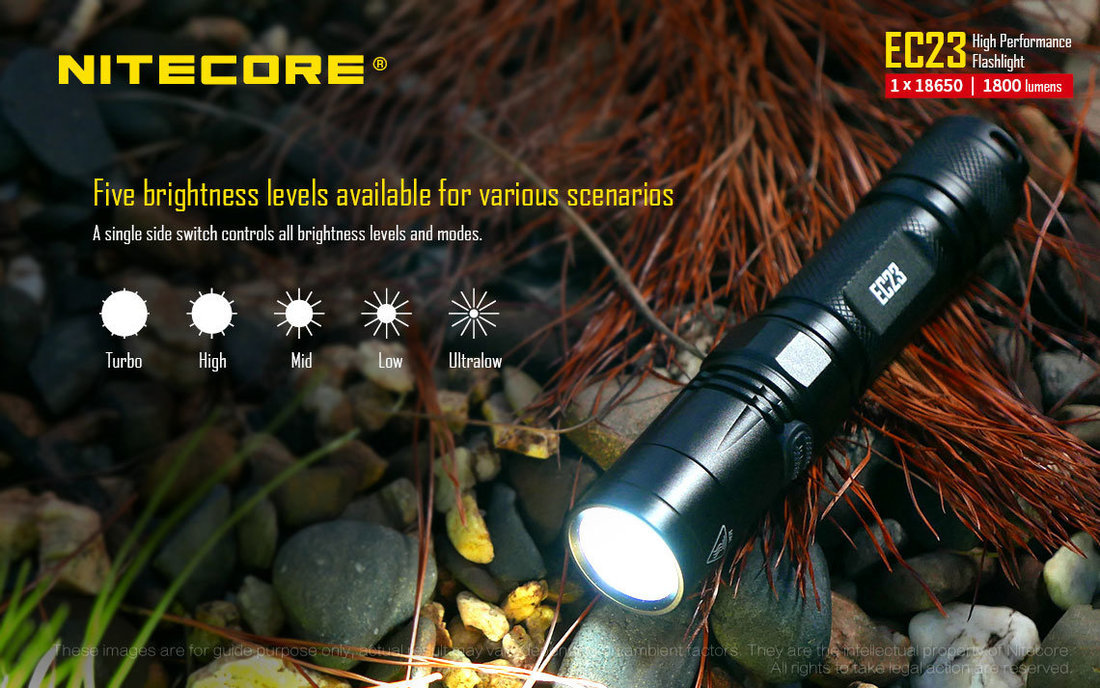 Nitecore EC23 LED Elemlámpa 1800 lumen