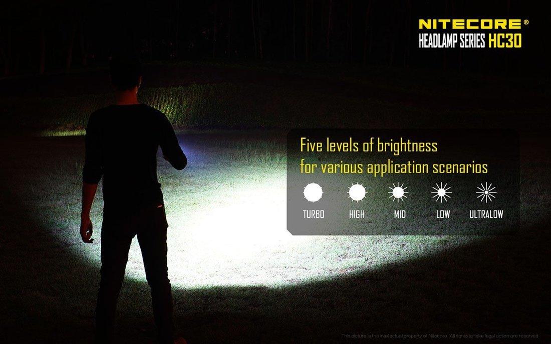 Nitecore HC30 LED Fejlámpa 1000 lumen