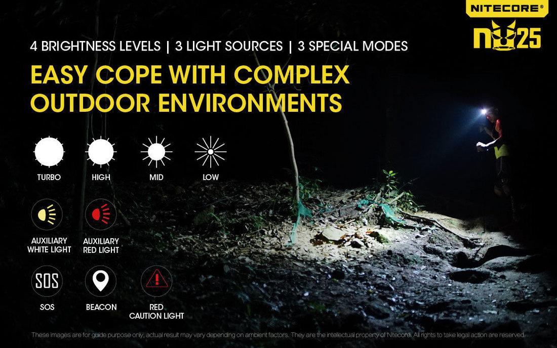 Nitecore Fejlámpa NU25 (akkumulátoros) CREE XP-G2 S3 (360 lumen)