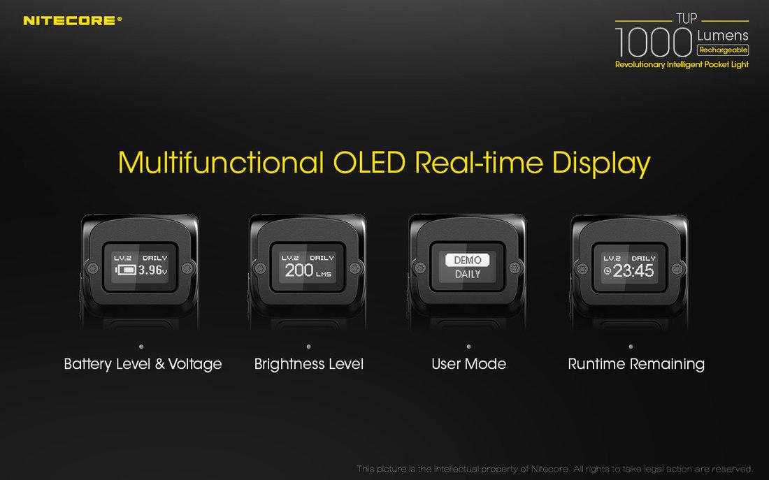 Nitecore Elemlámpa TUP (akkumulátoros)  CREE XP-L HD V6 (1000 lumen)
