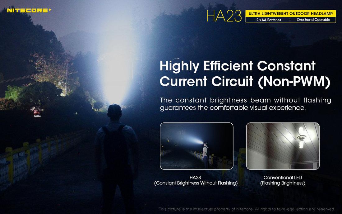 Nitecore Fejlámpa HA23 (2xAA) CREE XP-G2 S3 (250 lumen)