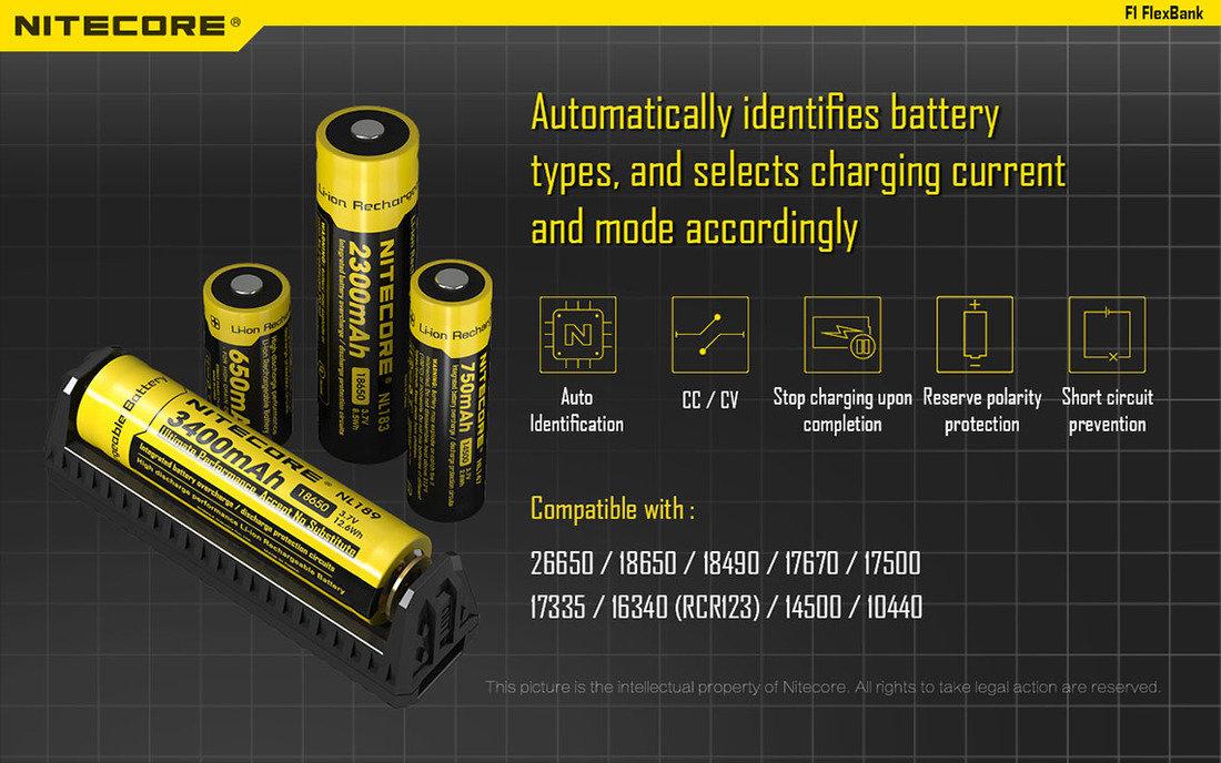 Nitecore Kellék Akkumulátor Töltő f1